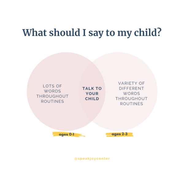 What Should You Say When Talking To Your Child?